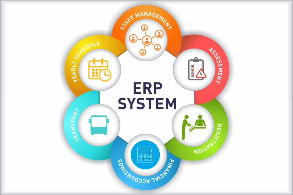 erp tools Ever wish all the tools you needed were in one spot with cevo, we've done just that for all your spectrum research needs, the right tool is just a click away.